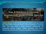 AFDAH Top 5 Highest Grossing Hollywood Movies