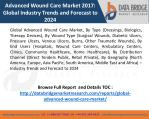 Global Advanced Wound Care Market is Expected to Grow USD 22,088.6 Million by 2024