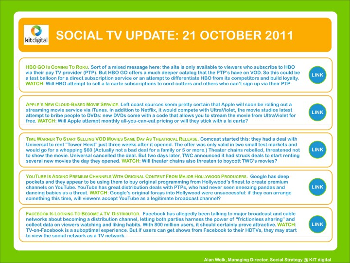 social tv update 21 october 2011 n.