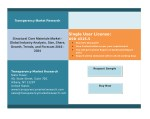 Structural Core Materials Market Report 2016: By Product, Application, Manufacturer, Sales and Segmentation
