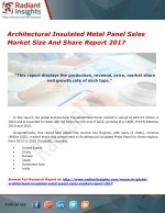 Architectural Insulated Metal Panel Sales Market Size And Share Report 2017