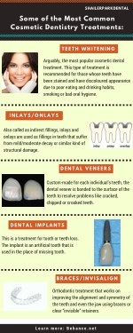 Some of the Most Common Cosmetic Dentistry Treatments