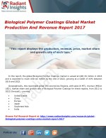 Biological Polymer Coatings Global Market Production And Revenue Report 2017