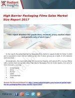 High Barrier Packaging Films Sales Market Size Report 2017