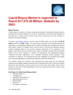 Global Liquid Biopsy Market Research Report- Forecast to 2022