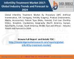 Global Infertility Treatment Market Size, Share, Outlook 2017-2024