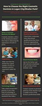 How to Choose the Right Cosmetic Dentists in Logan City/Shailer Park?