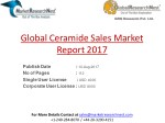 2017 to 2022 Global Ceramide Sales Market Research Analysis Report