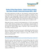 Medical Lifting Slings Market is expanding at a CAGR of 9.2% from 2016 to 2024