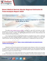 Smart Medical Devices Market Regional Estimates And Trend Analysis Report 2025