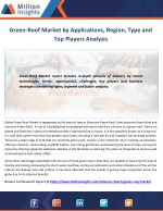 Green-Roof Market Driver, Trends, Applications & Business Strategy Forecast 2021