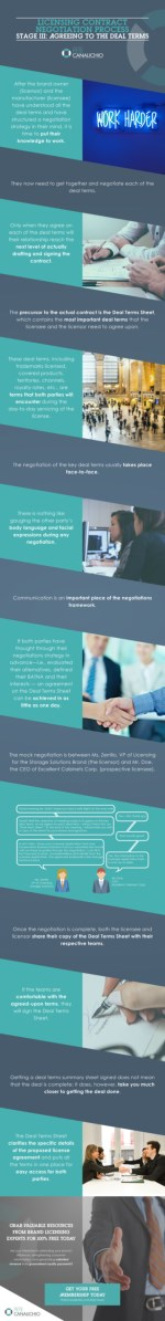 Licensing Contract Negotiation Process - Stage 3: Agreeing to the Deal Terms