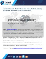 Graphite Electrode Industry Analysis - Market Research Report 2024