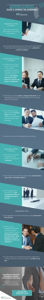 Licensing Contract Negotiation Process - Stage 5: Signing the Agreement