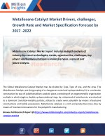 Metallocene Catalyst Market Drivers, challenges, Growth Rate and Market Specification Forecast by 2017 -2022