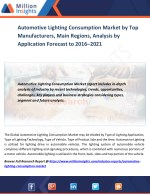Automotive Lighting Consumption Market by Top Manufacturers, Main Regions, Analysis by Application Forecast to 2016 – 20