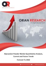 Alprazolam Powder Market Overview–Key Futuristic Trends and Global Opportunities by 2022