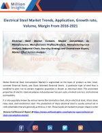 Electrical Steel Industry Revenue Analysis, Growth rate, Margin, Key player to 2021