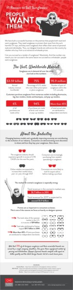 #1 Reason to Sell Sunglasses - People Want Them