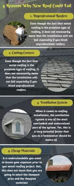 Reasons why New Roof could Fail