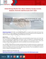 Shrimp Industry: Outlook, Analysis and Overview By Hexa Reports