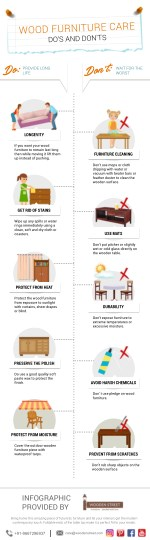 Wooden furniture: Care Instructions