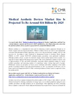 Medical Aesthetic Devices Market Size Is Projected To Be Around $16 Billion By 2025