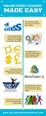 forex trading strategies | make forex easy