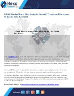 LiDAR Industry Analysis, Size, Application Analysis and Regional Outlook Report