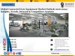 Global Connected Gym Equipment Market Outlook 2016-2024   Insights, Trends, Demand & Competitors Analysis