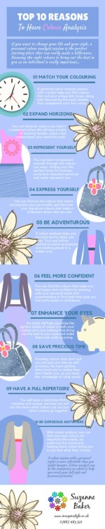 Great Personal Colour AnalysisInfographic