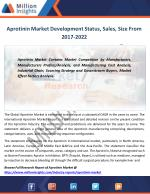 Aprotinin Industry Research By Application, Growth rate By 2022