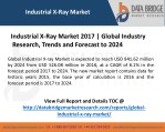 Industrial X-Ray Market 2017: Global Top Players are North Star Imaging Inc. (ITW) and Yxlon International