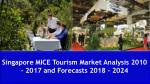 Singapore MICE Tourism Market Research Report Analysis