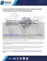 Pressure Sensitive Tape Market Size | Industry Report, 2024