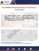 Poly DADMAC Industry Analysis,Trend, Key Suppliers 2017-2022
