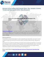 Internet of Everything (IoE) Industry Research Report