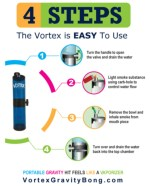 Vortex Gravity Water Pipe