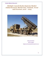 Multiple Launch Rocket Systems Market