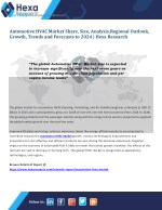 Research Report on the Future of Automotive HVAC Market