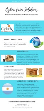 Import Export Details of India - Cybex Exim Solutions