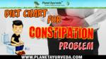 Diet Chart for Constipation Problem | Avoid & Recommended Foods List
