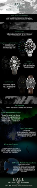 Ball Watches Infographic