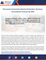 Percussion Instrument Industry Product Category, Application and Specification Forecast 2022