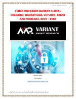Cyber Insurance Market Global Scenario, Market Size, Outlook, Trend and Forecast, 2016 – 2025