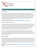 Malaria Vaccines Market: Provide Assurance to the Consumers for Safe and Quality