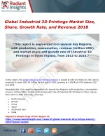 Global Industrial 3D Printings Market Size, Share, Growth Rate, and Revenue 2018