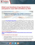 Global Local Anesthesia Drugs Market Size is anticipated to reach USD 6.45 Billion by 2025