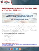Global Resonators Market to Grow at a CAGR of 17.19% by 2018-2023