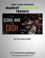 Terry Sacka Discusses Market Cash-Flow Trends Creating The Current Stock Market Volatility